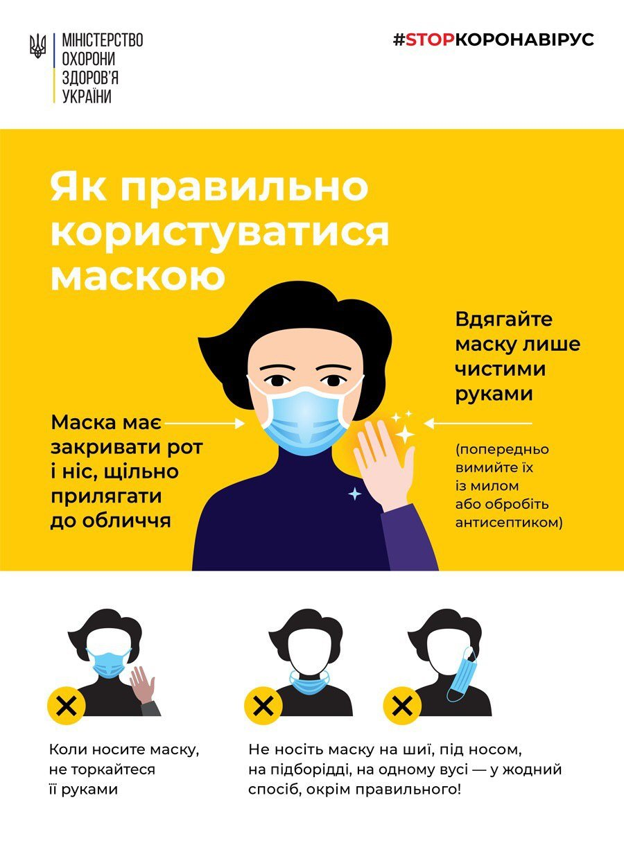 Не забудь маску дома: статистика по COVID-19 в Днепре на утро 8 декабря, фото-1