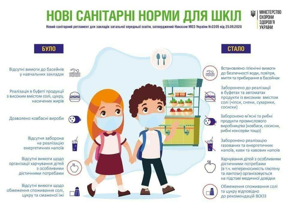 Санитарные нормы для украинских школ