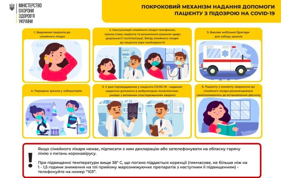 Коронавирус в Днепре: свежая статистика на утро 15 декабря, фото-1
