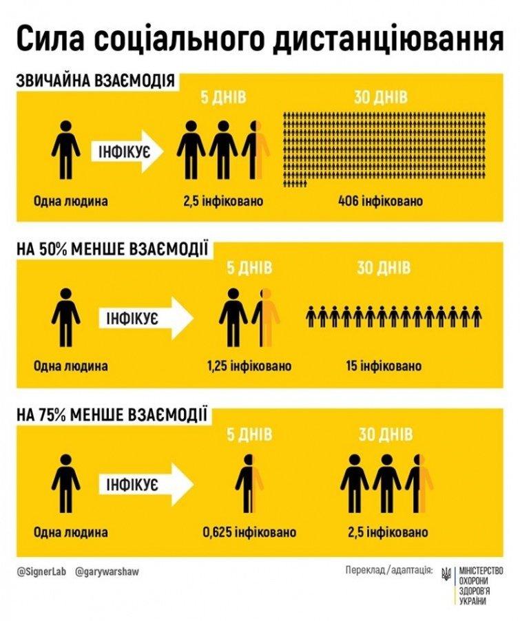 Еще 5 летальных случаев: статистика по COVID-19 в Днепре на утро 17 декабря, фото-1