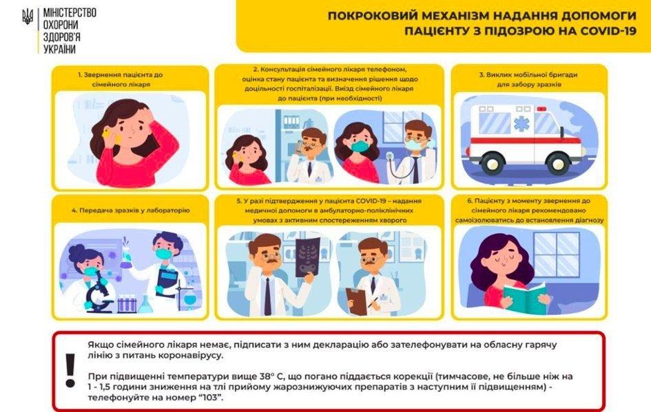 Коронавирус в Днепре: свежая статистика на утро 18 декабря, фото-1