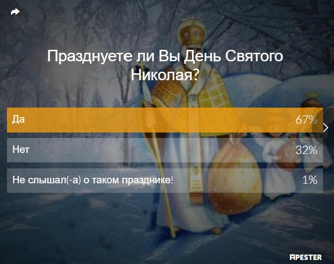 Как жители Днепра отпраздновали День Святого Николая: результаты опроса, фото-1