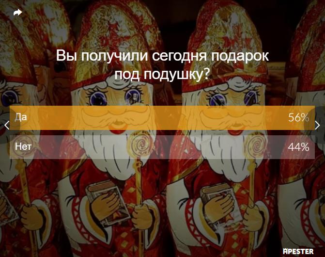 Как жители Днепра отпраздновали День Святого Николая: результаты опроса, фото-3