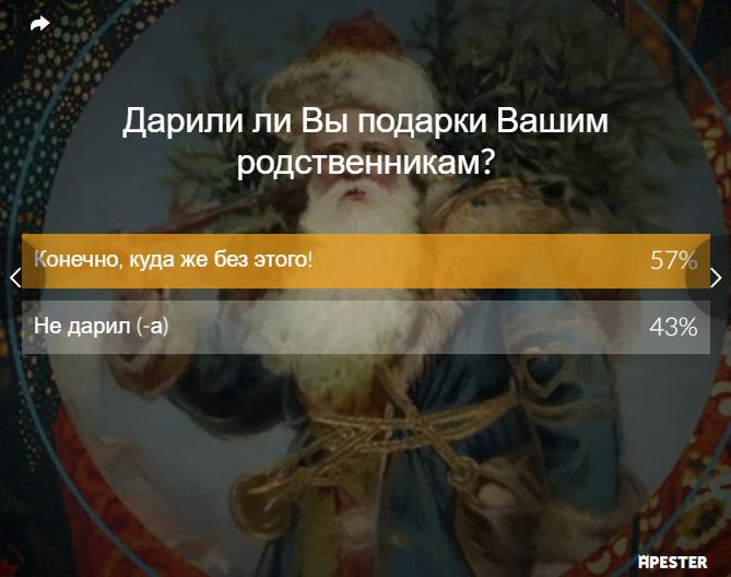 Как жители Днепра отпраздновали День Святого Николая: результаты опроса, фото-4