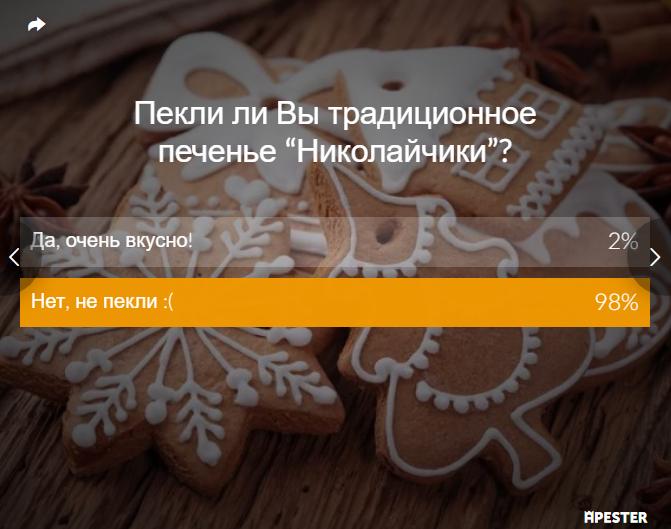 Как жители Днепра отпраздновали День Святого Николая: результаты опроса, фото-5