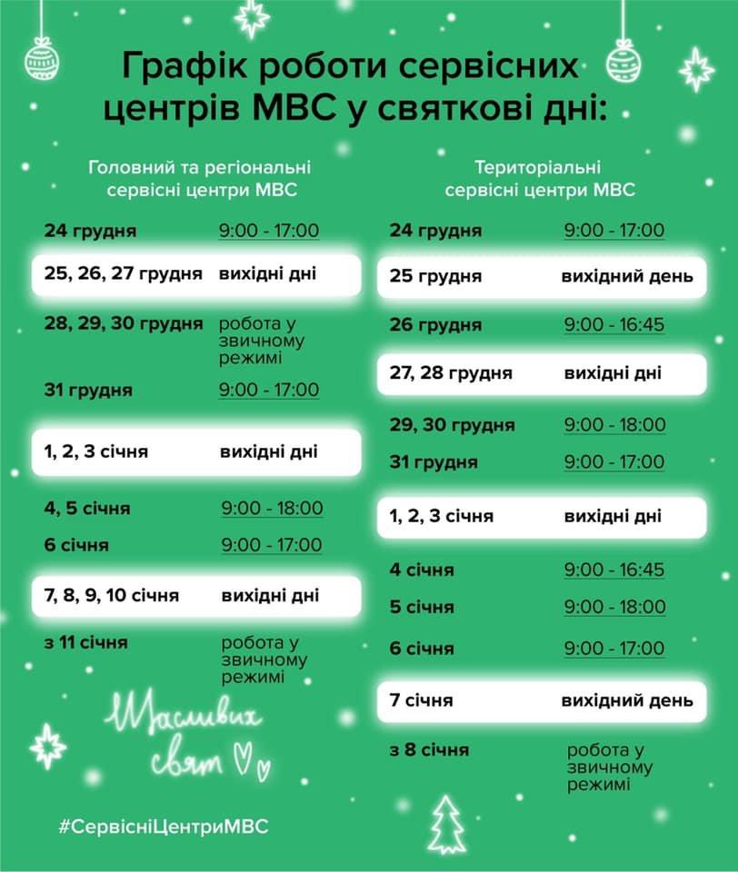 График работы сервисных центров МВД
