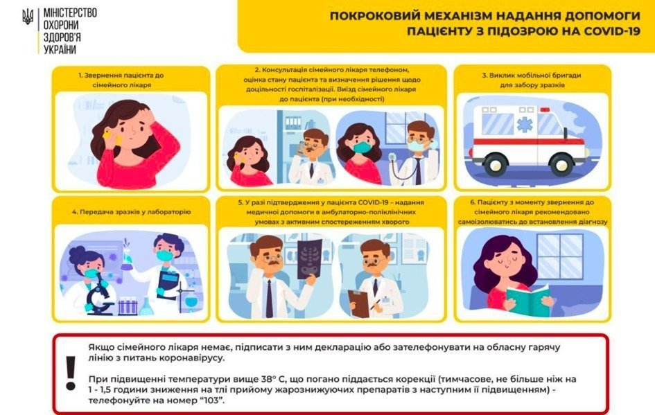 Коронавирус в Днепре: свежая статистика на утро 5 января, фото-1