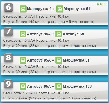 В Днепре трамваи №18 и №19 изменят свой маршрут: альтернативные варианты проезда, фото-4