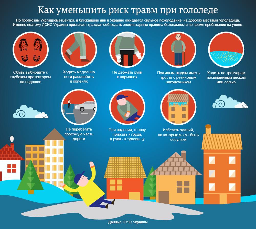 Советы для пешеходов