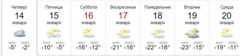 Заморозки до -23 и снегопад: в Днепре синоптики предупреждают об опасности, фото-1