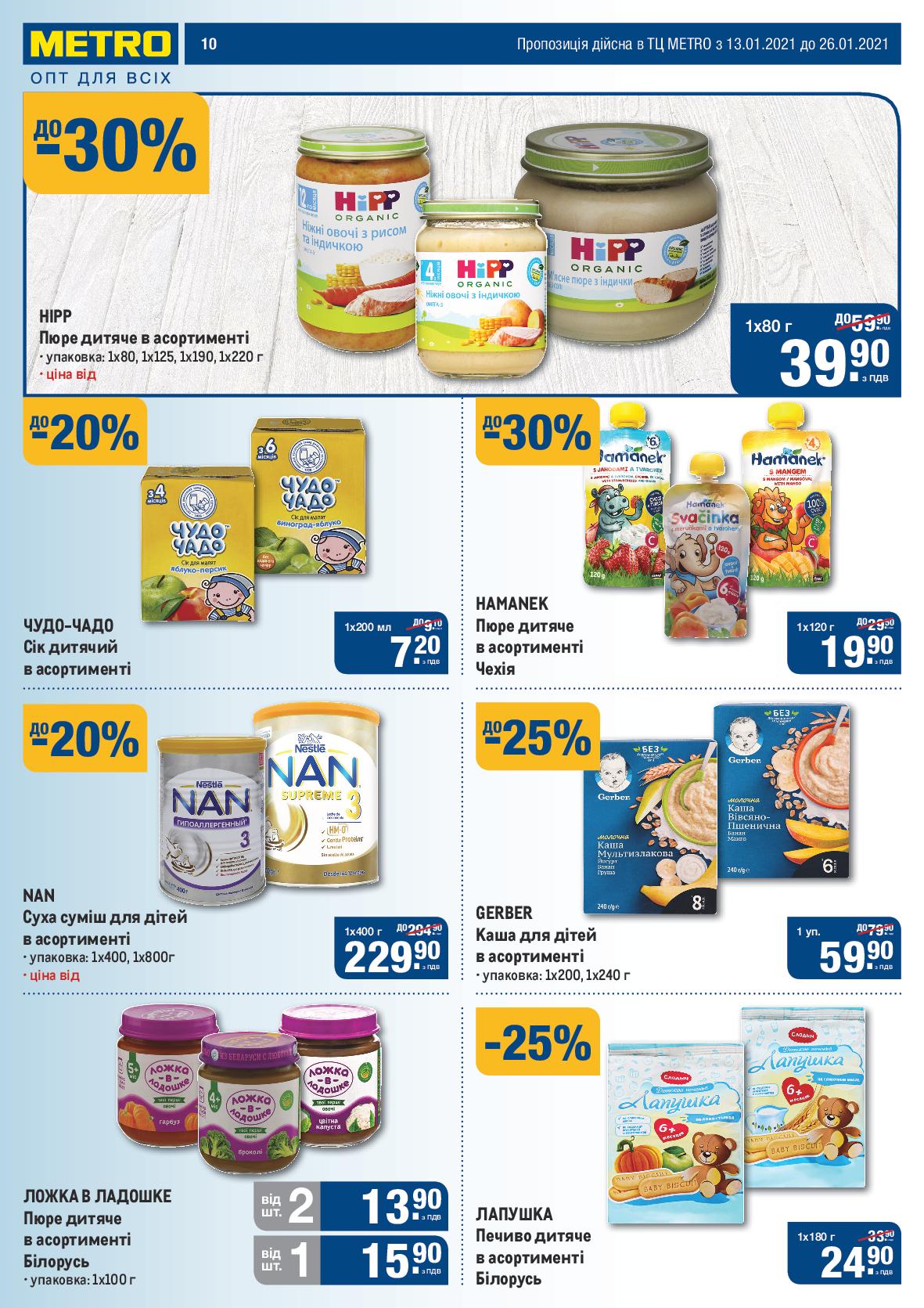 Пора за покупками: свежие скидки и акции в магазинах Днепра , фото-38