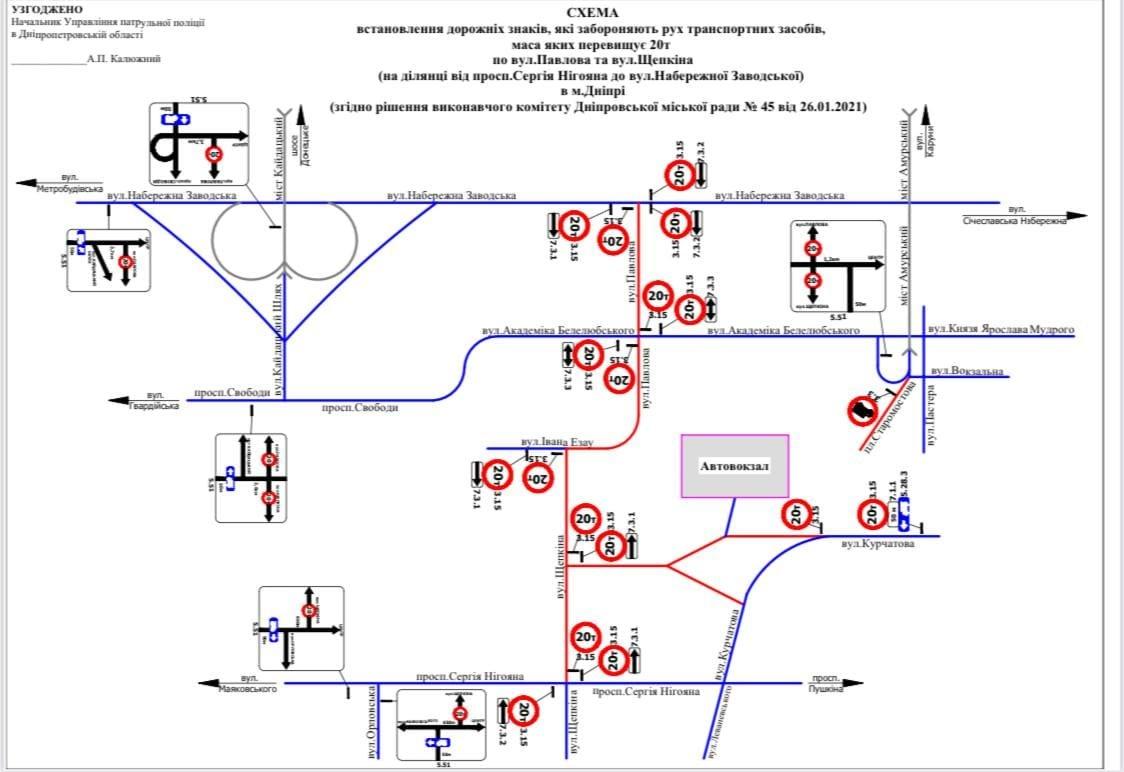 В Днепре запретят движение фур на загруженном проспекте и прилегающих улицах: подробности, фото-1