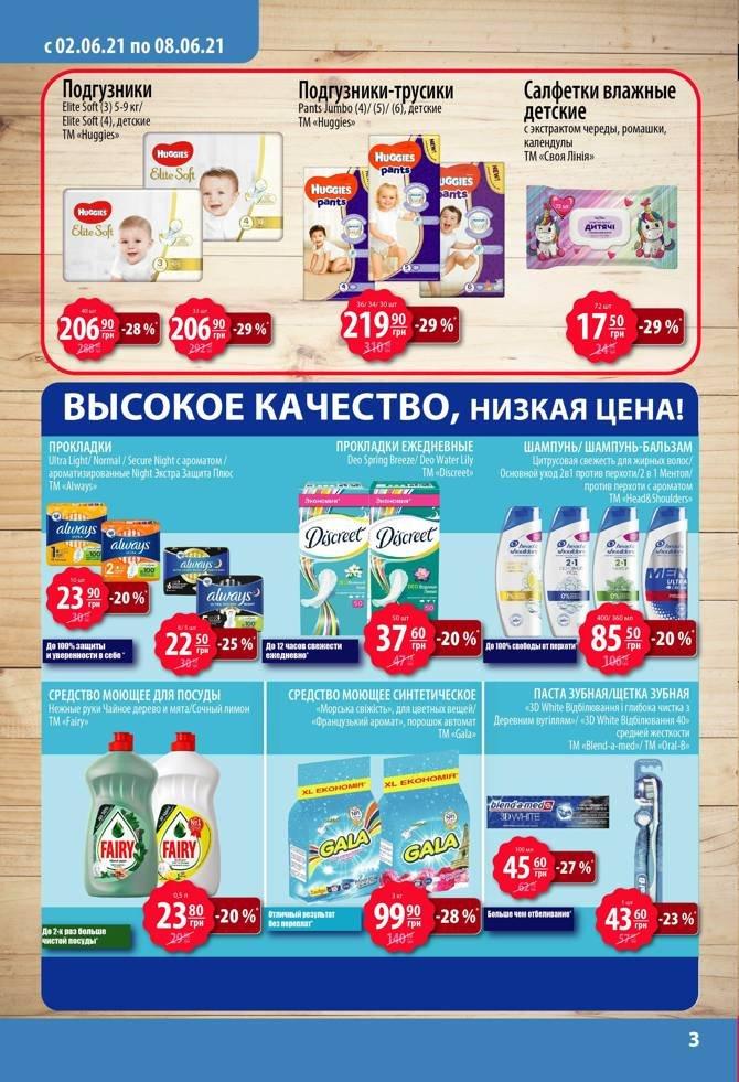 Мониторинг акций и скидок в супермаркетах Днепра, фото-6