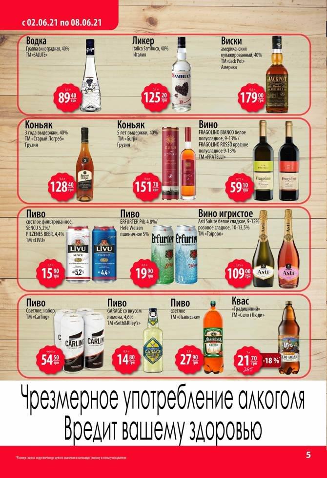 Мониторинг акций и скидок в супермаркетах Днепра, фото-5