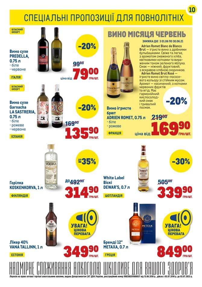 Мониторинг акций и скидок в супермаркетах Днепра, фото-34