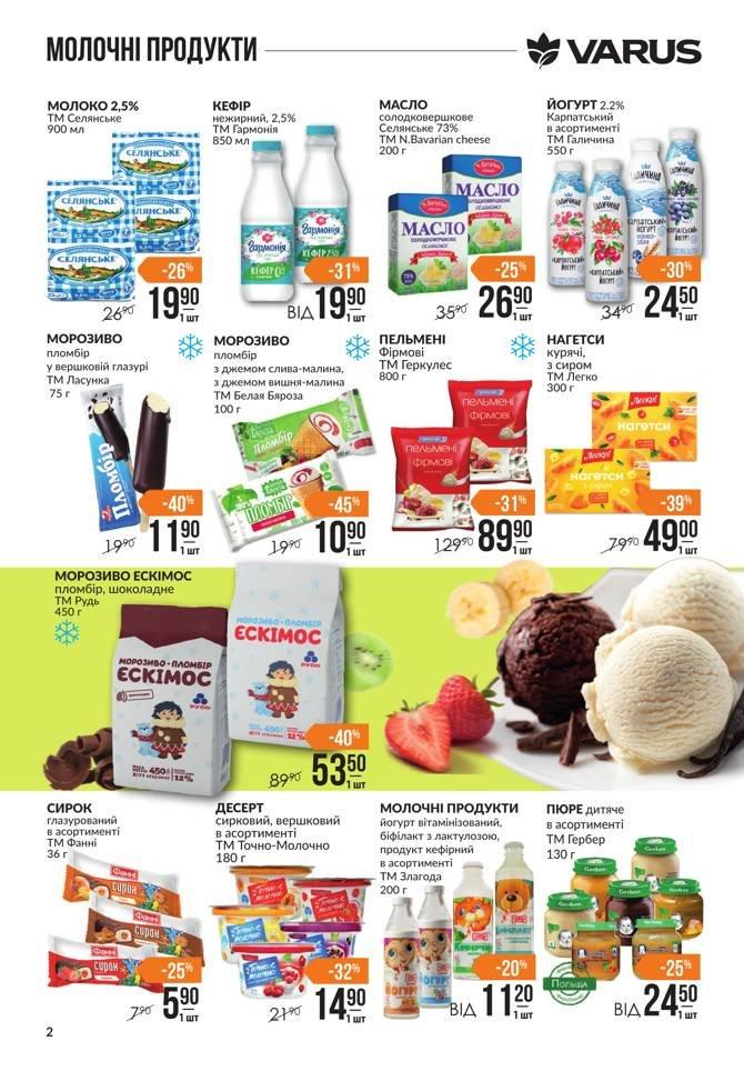 Мониторинг акций и скидок в супермаркетах Днепра, фото-8