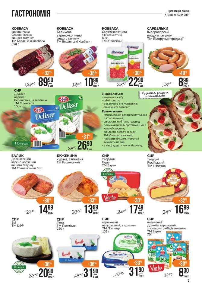 Мониторинг акций и скидок в супермаркетах Днепра, фото-9