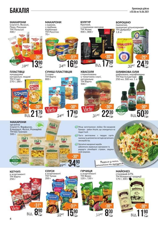 Мониторинг акций и скидок в супермаркетах Днепра, фото-10