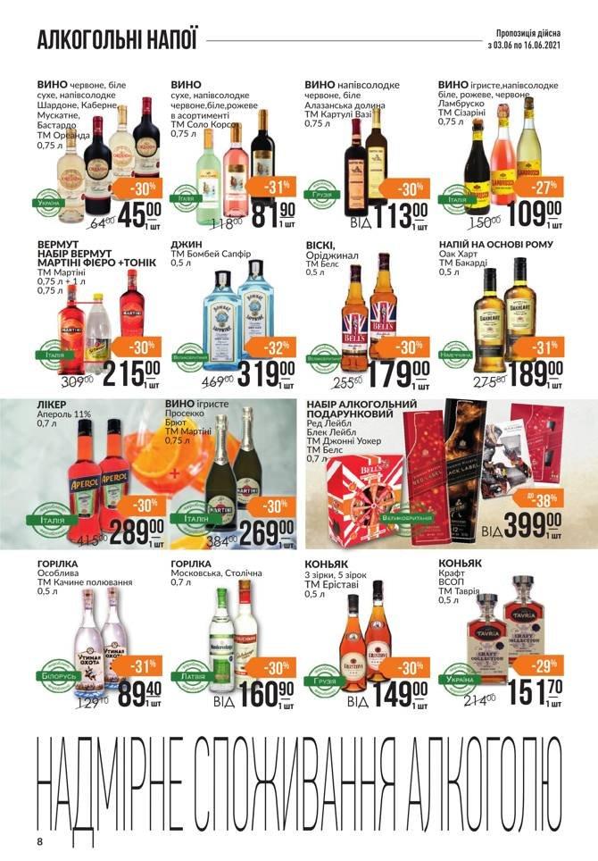 Мониторинг акций и скидок в супермаркетах Днепра, фото-14