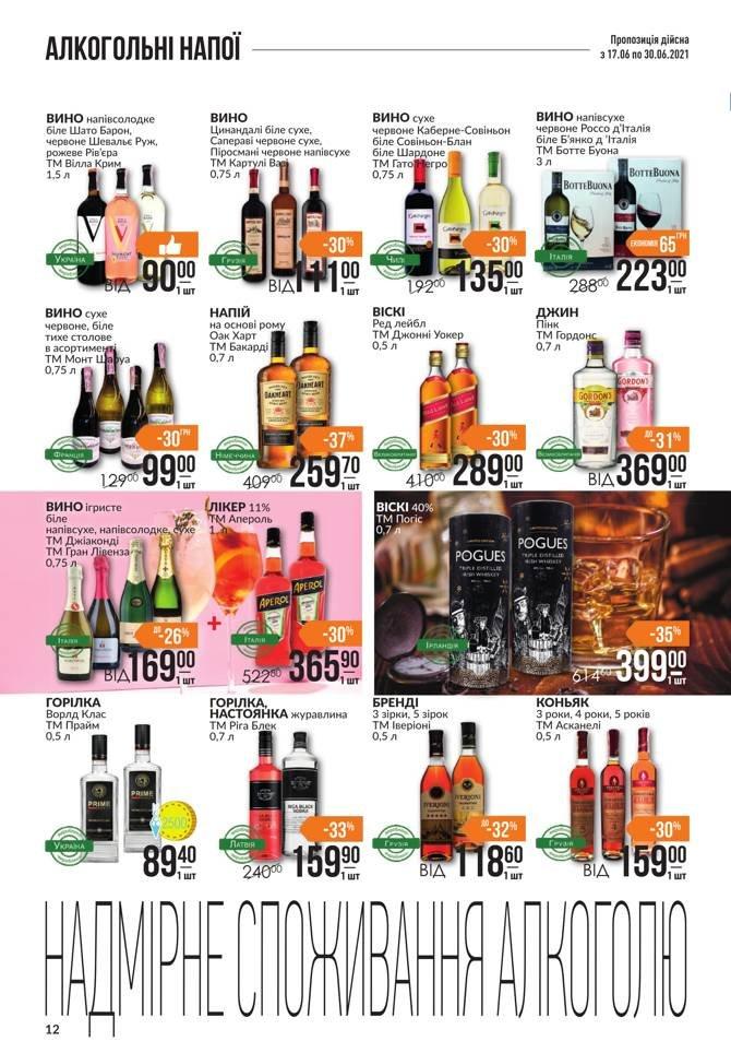 Самые привлекательные акции и скидки в супермаркетах Днепра, фото-20