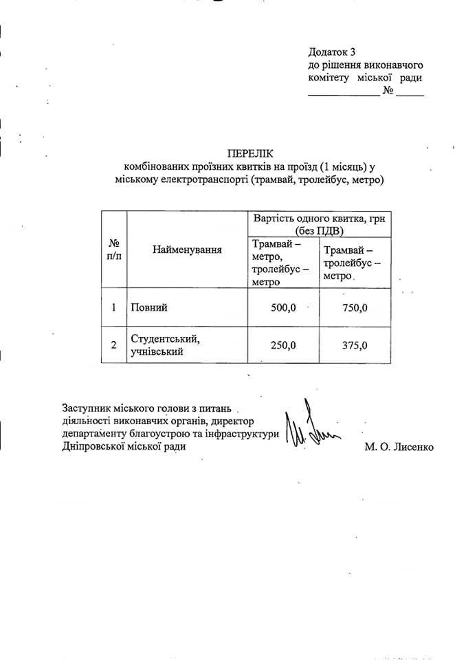 По 10 и 12 гривен: уже завтра в Днепре дорожает проезд в маршрутках, фото-3