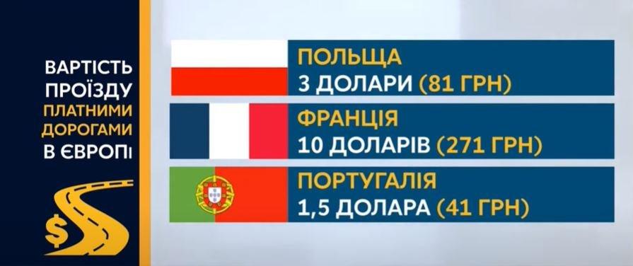 В Днепропетровской области будут платные дороги: список и тарифы, фото-2