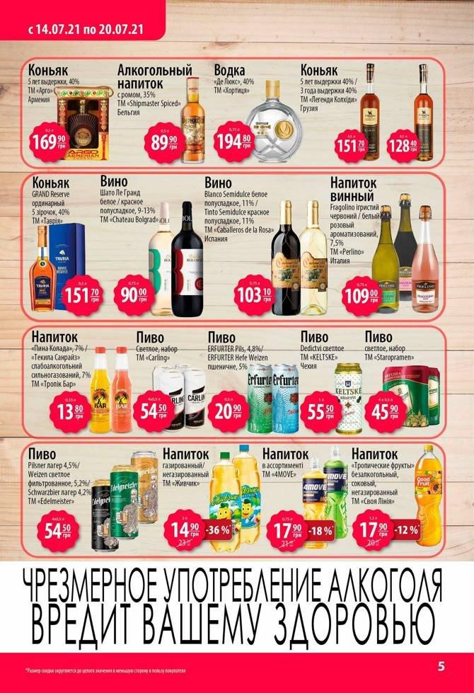 Жаркие акции и скидки в супермаркетах Днепра, фото-5