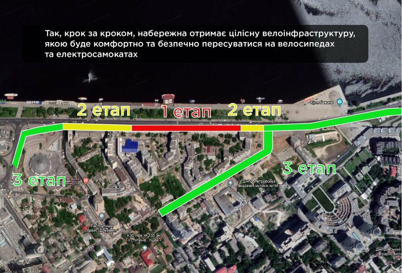 Новая парковка и велодорожка: в Днепре меняется набережная, - ФОТО, фото-1