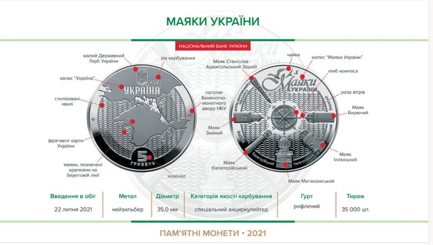В Днепре в оборот вводят новую монету: подробности , фото-1