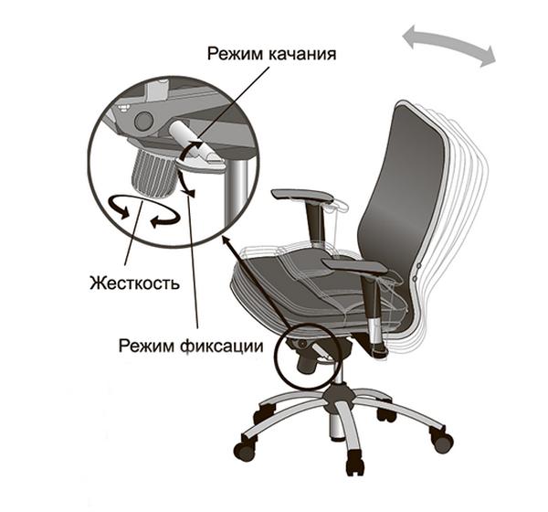 регулировка угла наклона спинки кресла